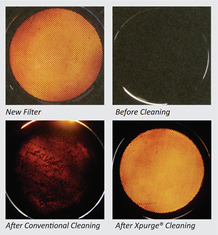 diesel particulate filter (DPF) cleaning comparison using RoadForce products