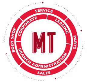 MHC Management Trainee Responsibilities