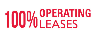100% Operating Leases